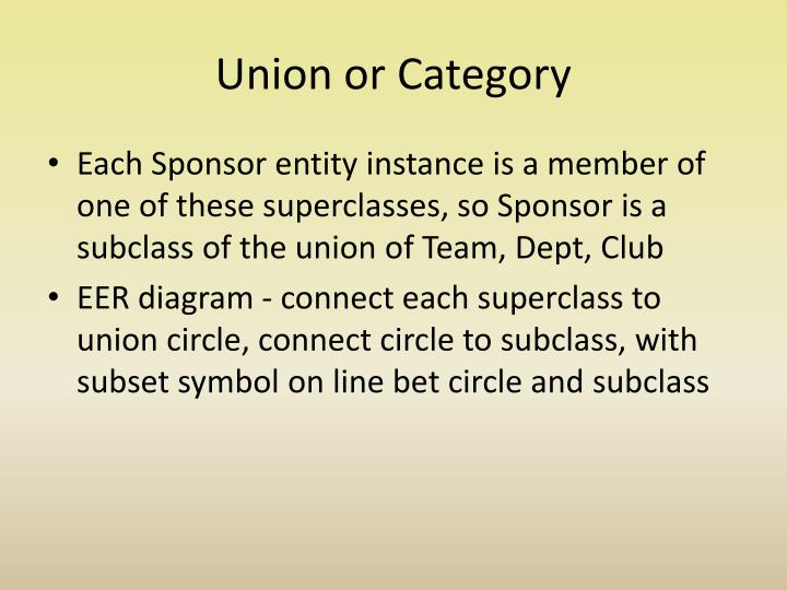 Union or Category