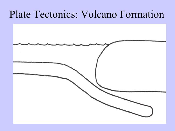 Plate Tectonics: Volcano Formation