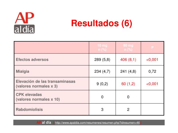 Resultados (6)