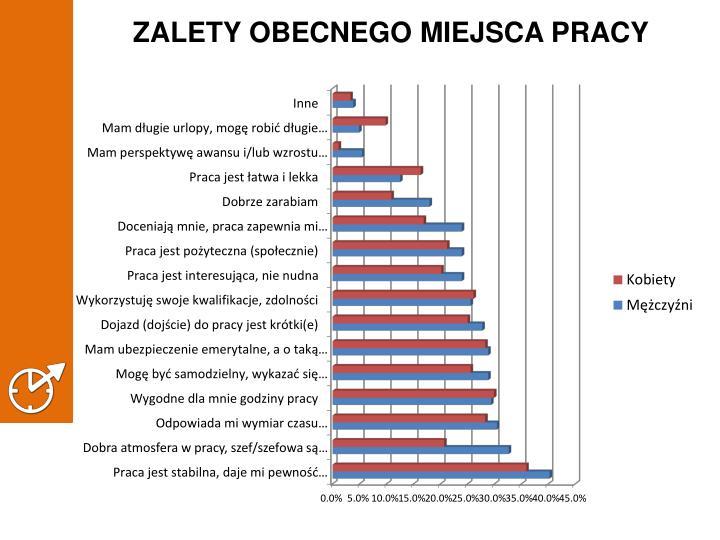 ZALETY OBECNEGO MIEJSCA PRACY