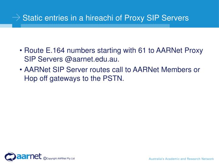 Static entries in a hireachi of Proxy SIP Servers