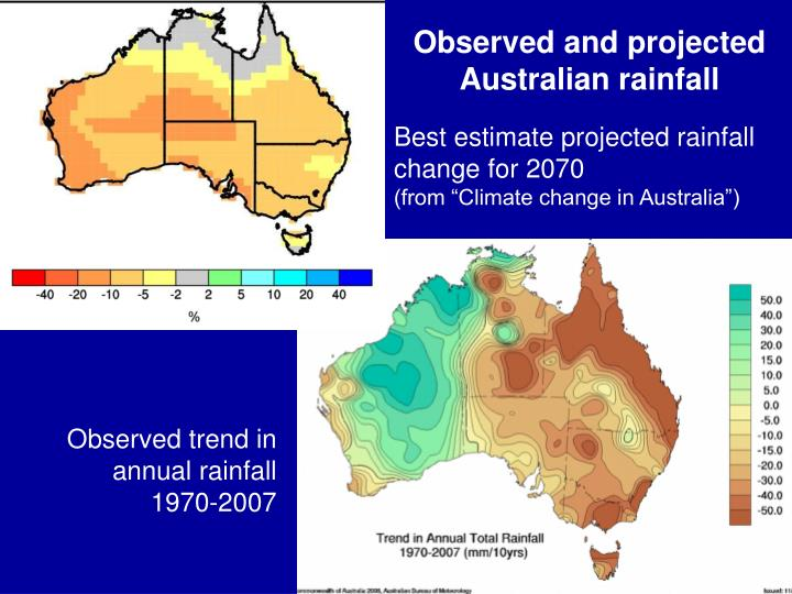 Observed and projected Australian rainfall