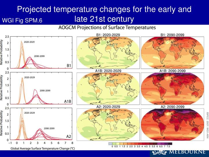 Projected temperature changes for the early and late 21st century