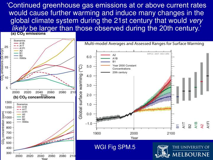 'Continued greenhouse gas emissions at or above current rates would cause further warming and induce many changes in the global climate system during the 21st century that would