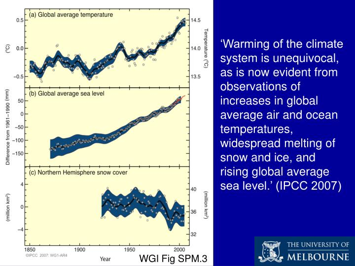 'Warming of the climate system is unequivocal, as is now evident from observations of increases in global average air and ocean temperatures, widespread melting of snow and ice, and rising global average sea level.' (IPCC 2007)