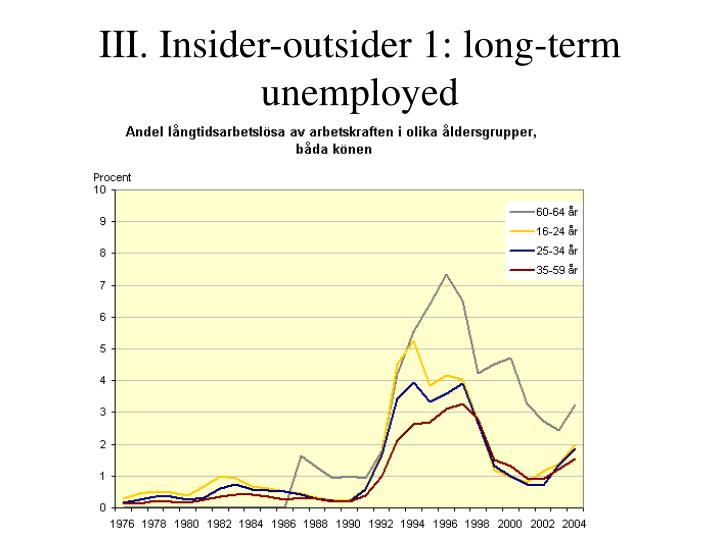 III. Insider-outsider 1: long-term unemployed