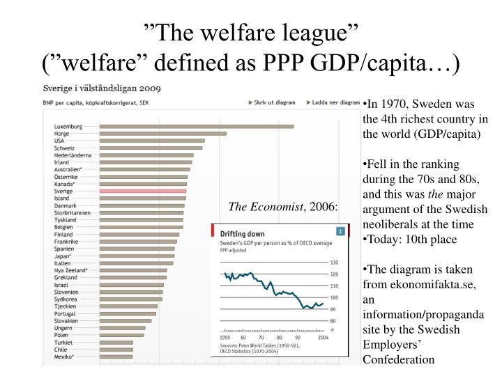 """The welfare league"""
