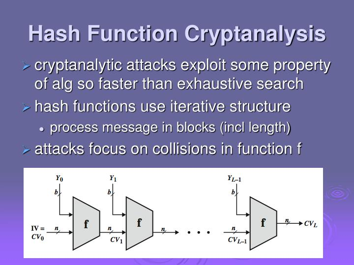 Hash Function Cryptanalysis