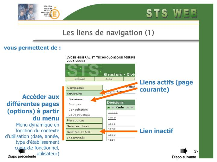 Liens actifs (page courante)