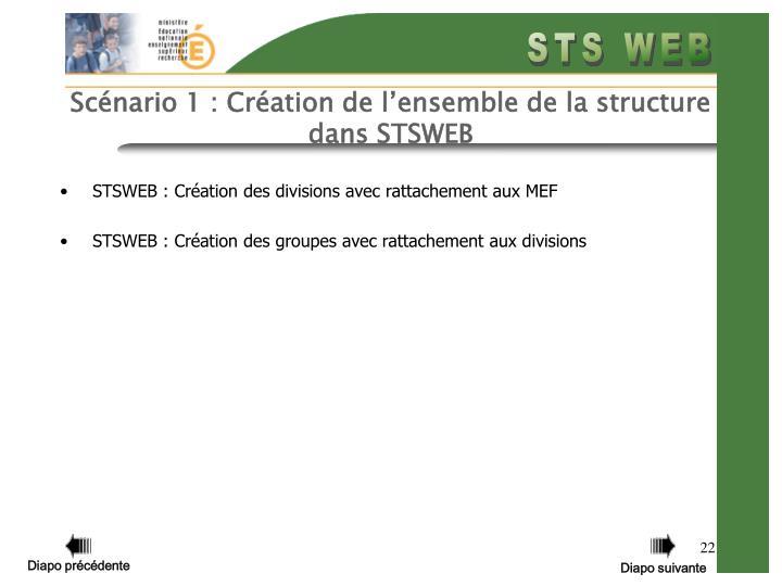 Scénario 1 : Création de l'ensemble de la structure