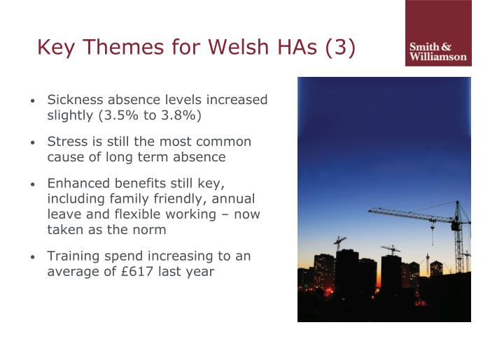 Key Themes for Welsh HAs (3)
