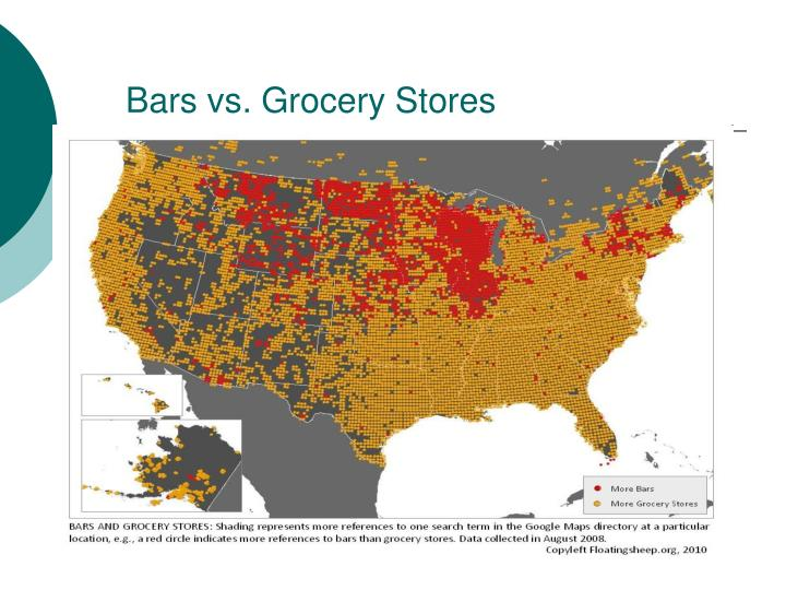 Bars vs. Grocery Stores