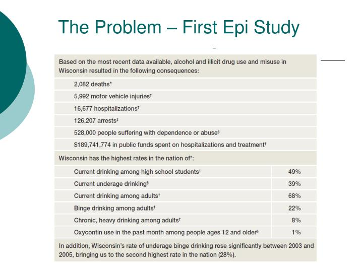 The problem first epi study