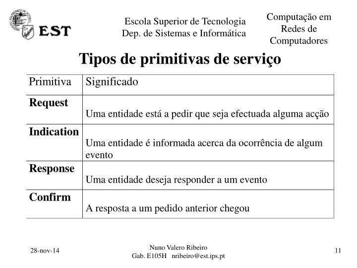 Tipos de primitivas de serviço