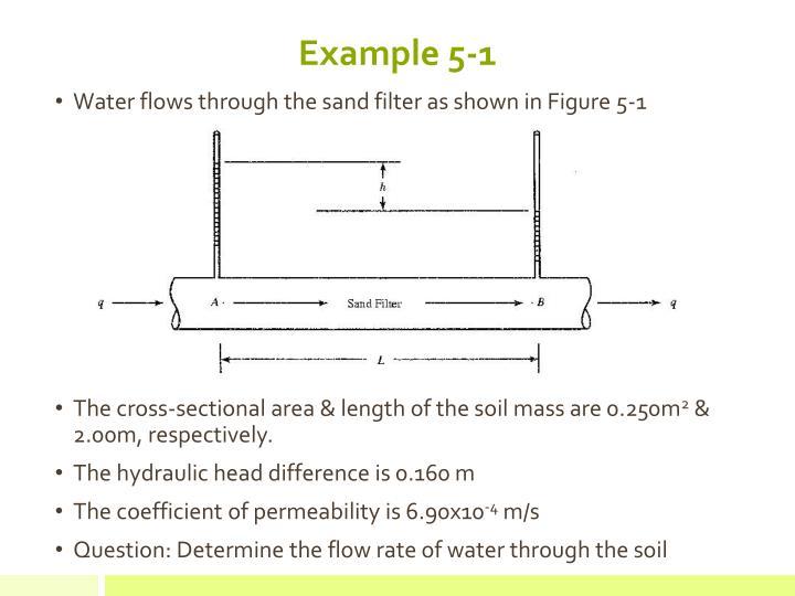 Example 5-1