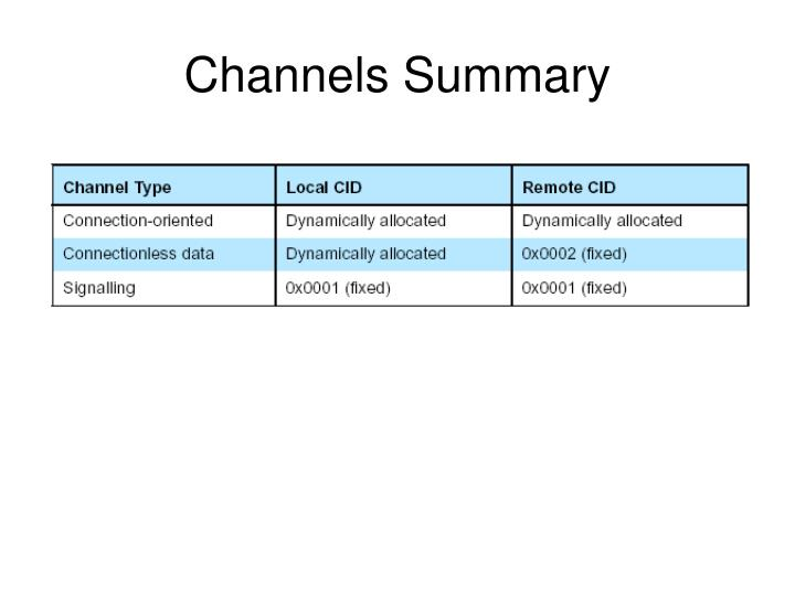 Channels Summary