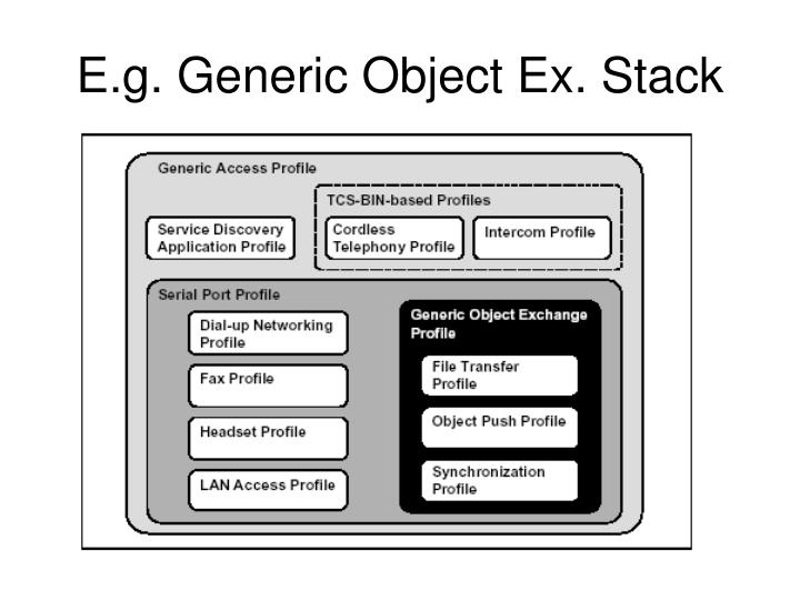 E.g. Generic Object Ex. Stack