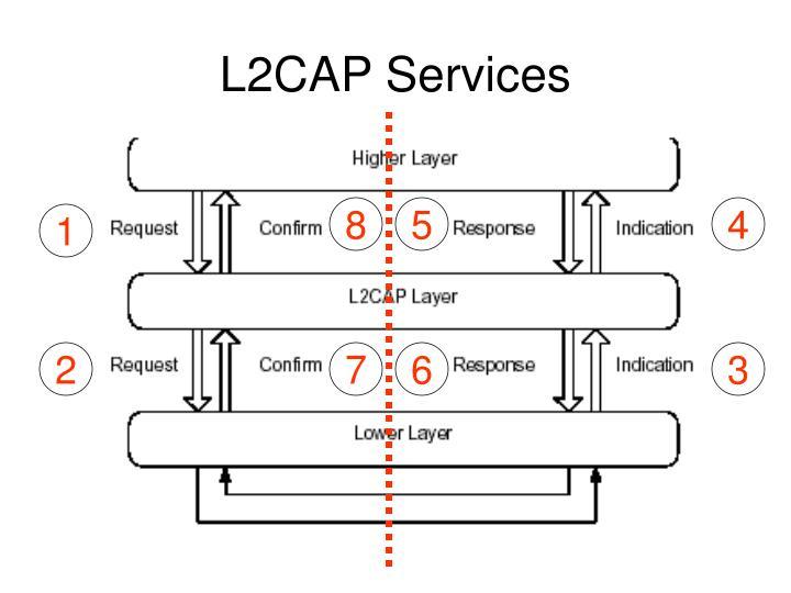 L2CAP Services