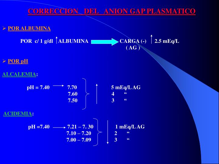 CORRECCION   DEL   ANION GAP PLASMATICO