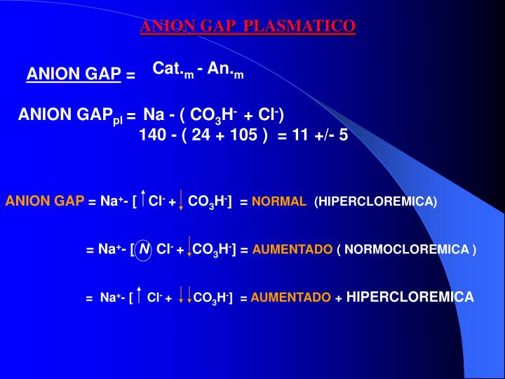 ANION GAP  PLASMATICO