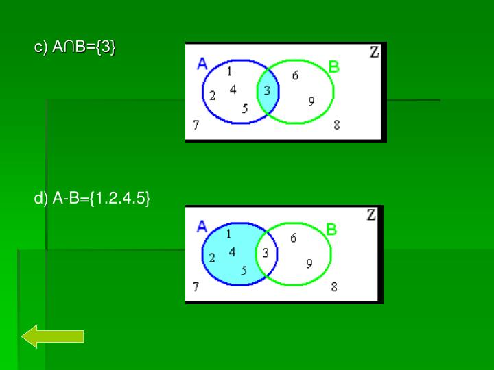 c) A∩B={3}