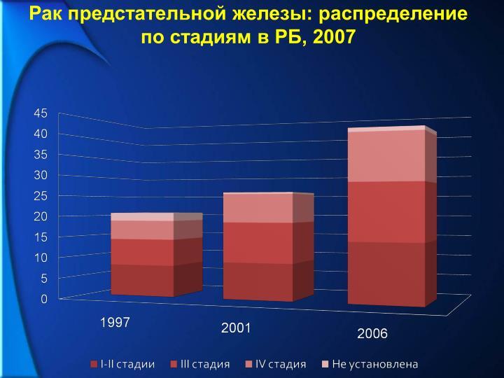 Рак предстательной железы: распределение по стадиям в РБ, 2007