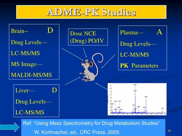 ADME-PK Studies