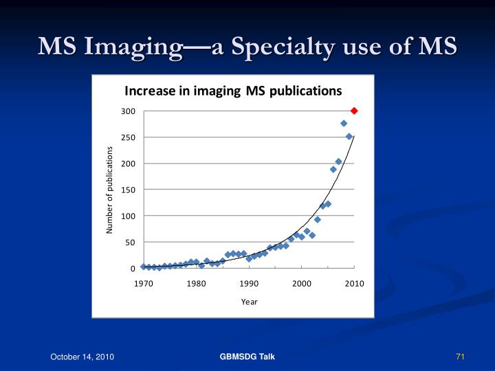 MS Imaging—a Specialty use of MS