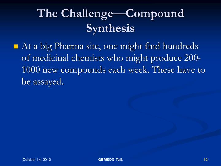 The Challenge—Compound Synthesis