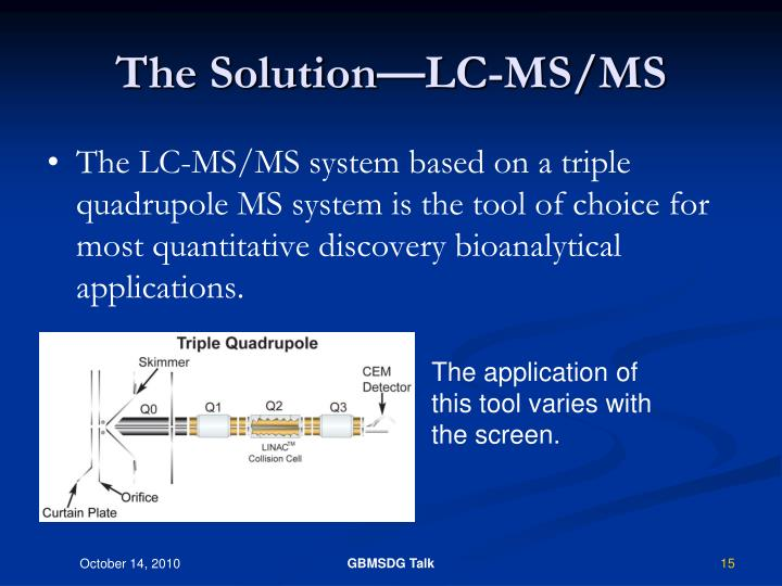 The Solution—LC-MS/MS