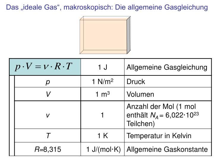 """Das """"ideale Gas"""", makroskopisch: Die allgemeine Gasgleichung"""