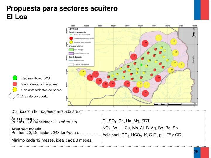 Propuesta para sectores acuífero