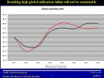 resulting high global utilisation rates will not be sustainable