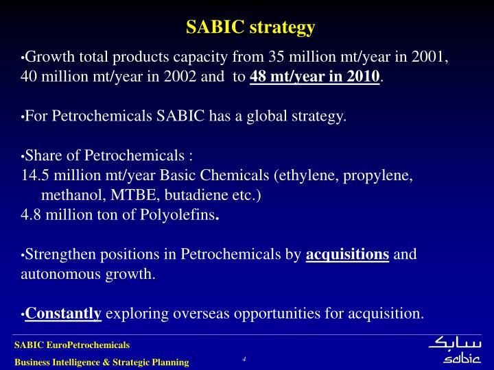 SABIC strategy