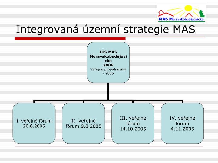 Integrovaná územní strategie MAS