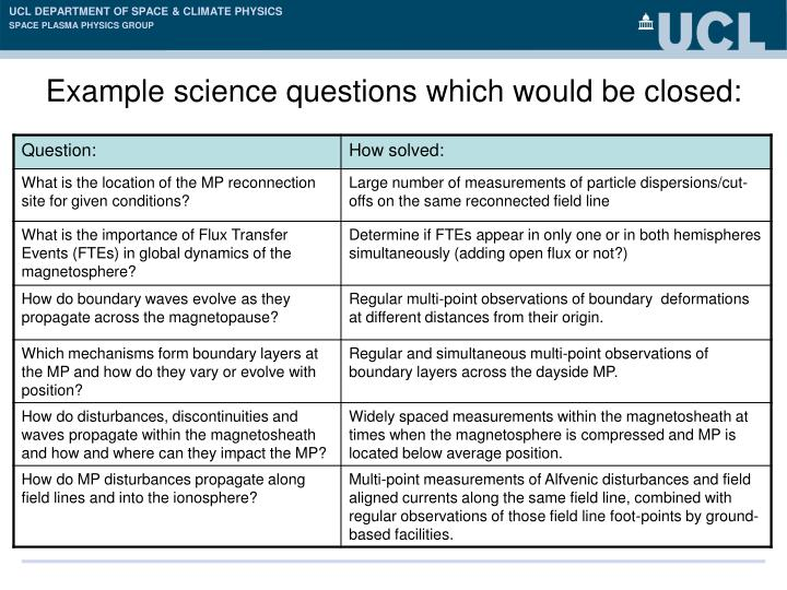 Example science questions which would be closed: