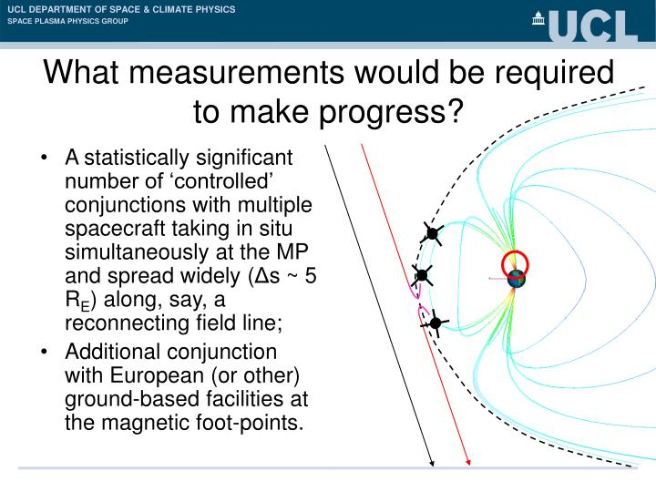 What measurements would be required to make progress?