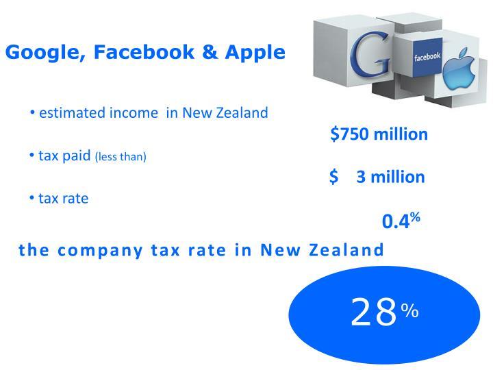 Google, Facebook & Apple