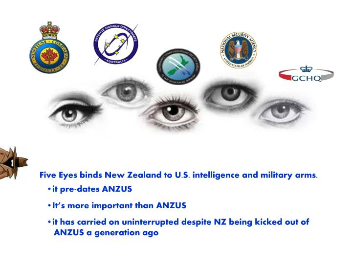 Five Eyes binds New Zealand to U.S. intelligence and military arms.