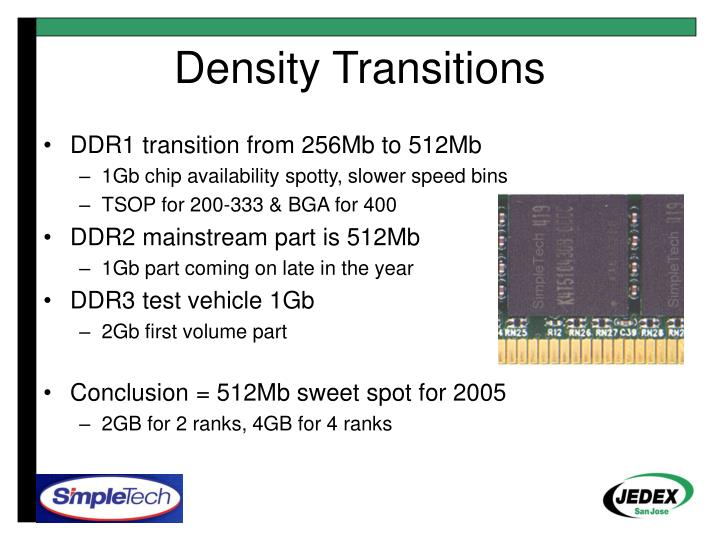 Density Transitions