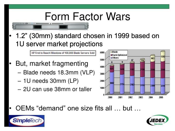 "1.2"" (30mm) standard chosen in 1999 based on 1U server market projections"