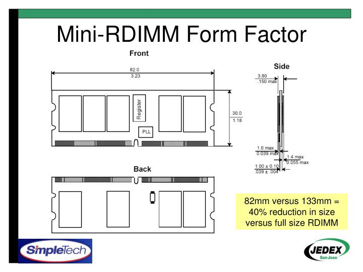 Mini-RDIMM Form Factor