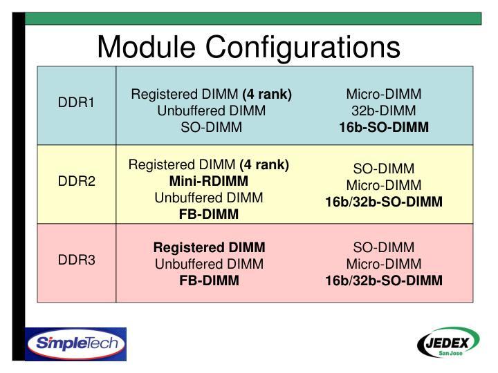 Module Configurations