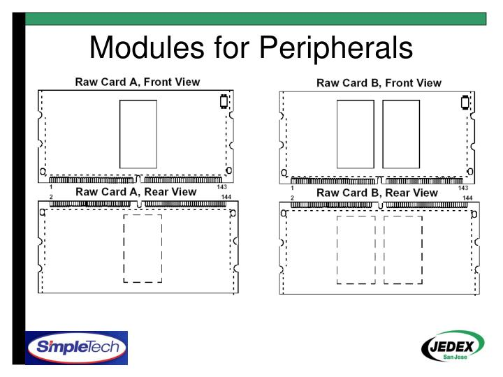 Modules for Peripherals