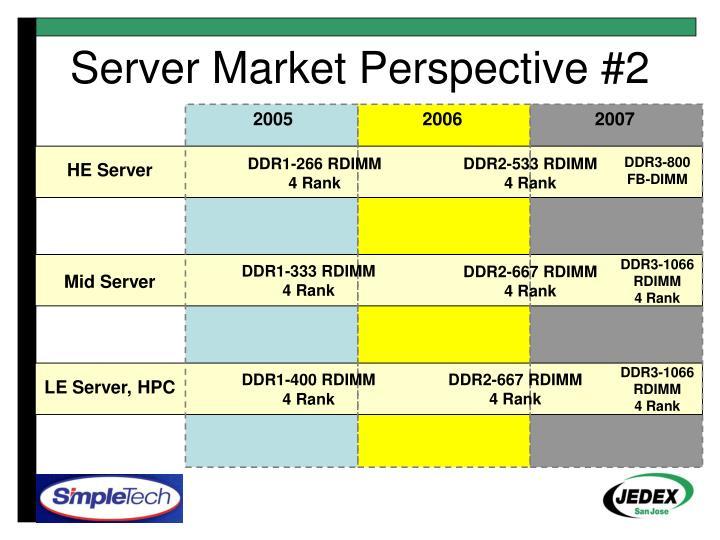 Server Market Perspective #2