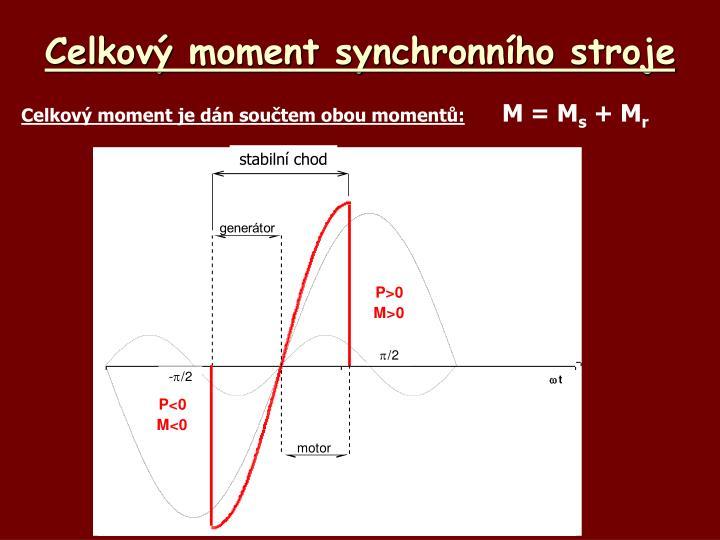 Celkový moment synchronního stroje