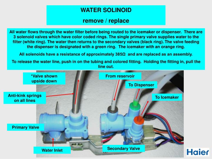 WATER SOLINOID