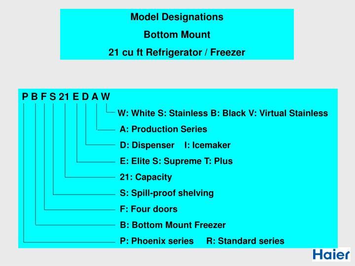 Model Designations