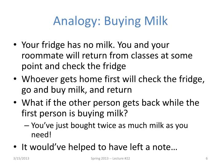 Analogy: Buying Milk