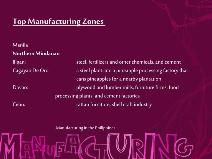 Top Manufacturing Zones